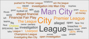 Topics being discussed online by fans of english football clubs