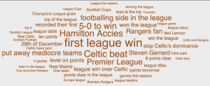 Topics being discussed online by fans of scottish football clubs